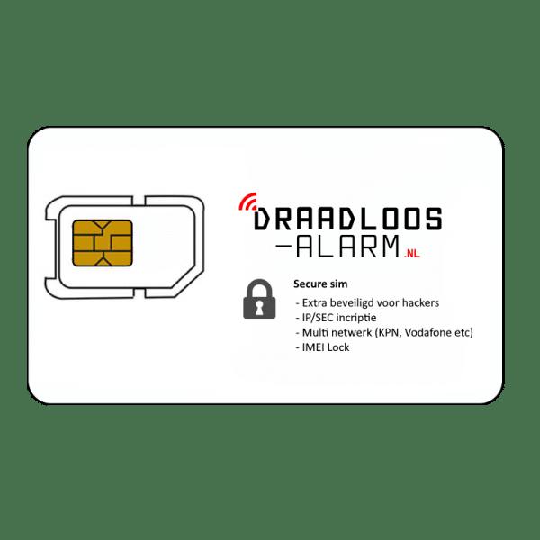 Simkaart-Ajax-alarmsysteem-backup-per-jaar